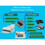 others printer